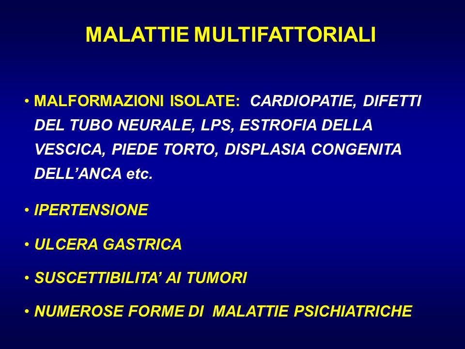 MALATTIE MULTIFATTORIALI MALFORMAZIONI ISOLATE: CARDIOPATIE, DIFETTI DEL TUBO NEURALE, LPS, ESTROFIA DELLA VESCICA, PIEDE TORTO, DISPLASIA CONGENITA D