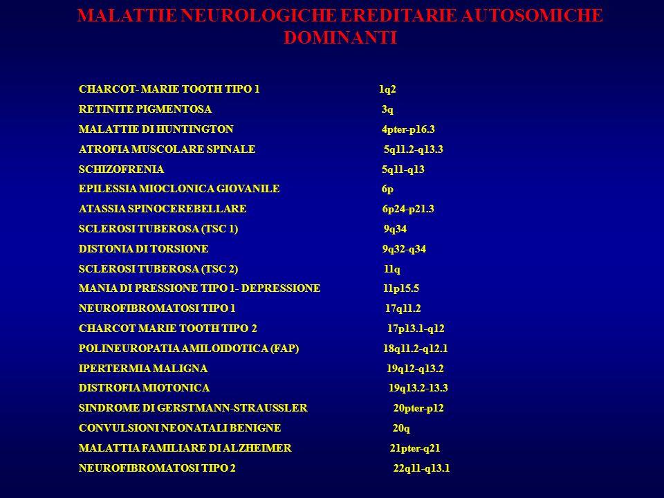 CHARCOT- MARIE TOOTH TIPO 1 1q2 RETINITE PIGMENTOSA 3q MALATTIE DI HUNTINGTON 4pter-p16.3 ATROFIA MUSCOLARE SPINALE 5q11.2-q13.3 SCHIZOFRENIA 5q11-q13