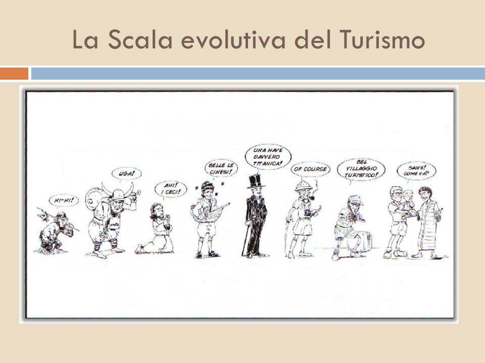 La Scala evolutiva del Turismo