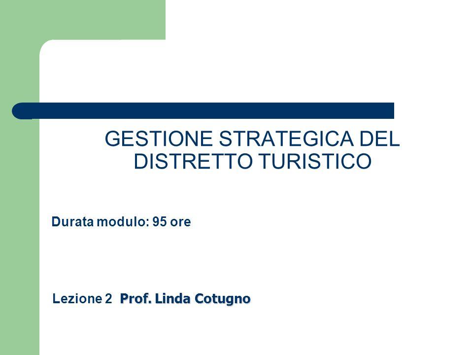GESTIONE STRATEGICA DEL DISTRETTO TURISTICO Prof. Linda Cotugno Lezione 2 Prof. Linda Cotugno Durata modulo: 95 ore