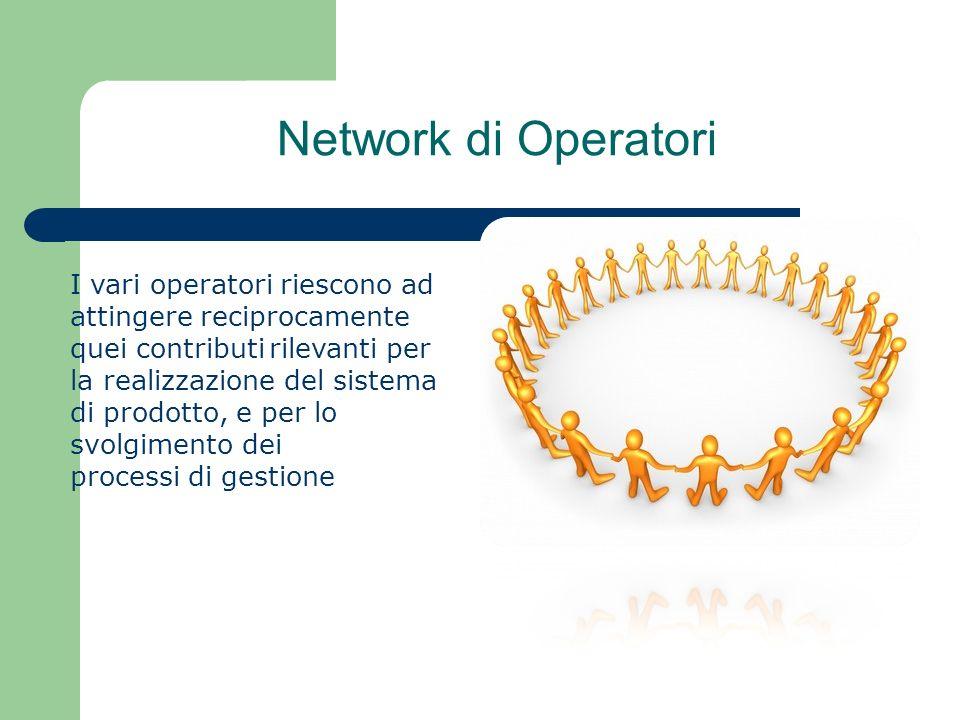Network di Operatori I vari operatori riescono ad attingere reciprocamente quei contributi rilevanti per la realizzazione del sistema di prodotto, e p