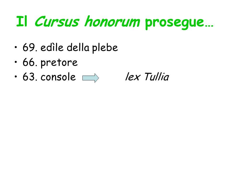 Il Cursus honorum prosegue… 69. edìle della plebe 66. pretore 63. console lex Tullia