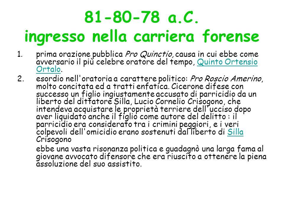 81-80-78 a.C. ingresso nella carriera forense 1.prima orazione pubblica Pro Quinctio, causa in cui ebbe come avversario il più celebre oratore del tem