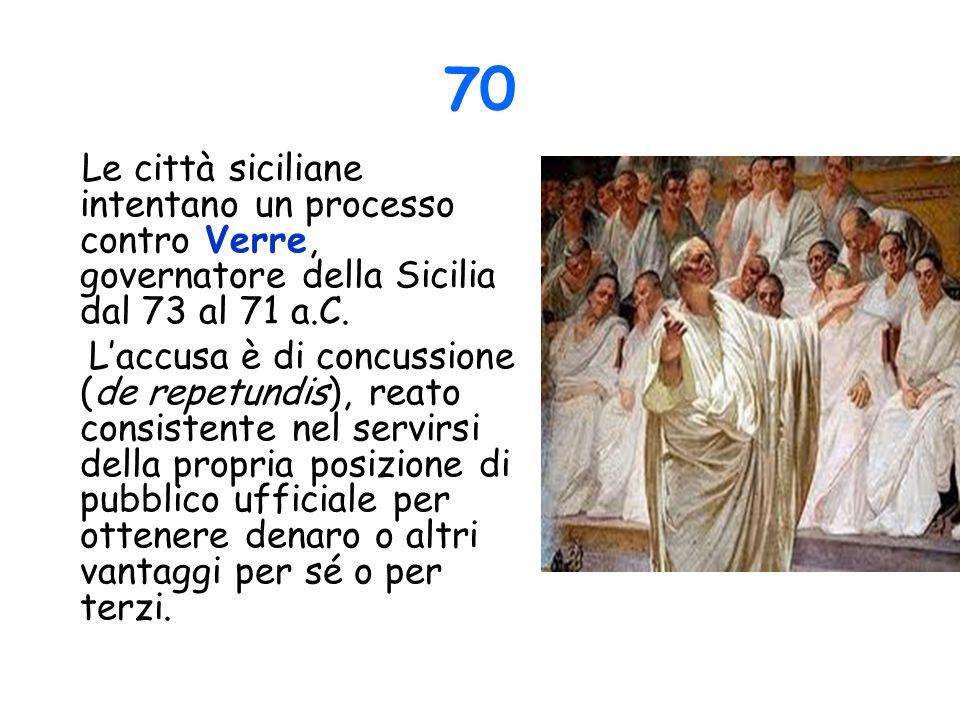 70 Le città siciliane intentano un processo contro Verre, governatore della Sicilia dal 73 al 71 a.C. Laccusa è di concussione (de repetundis), reato