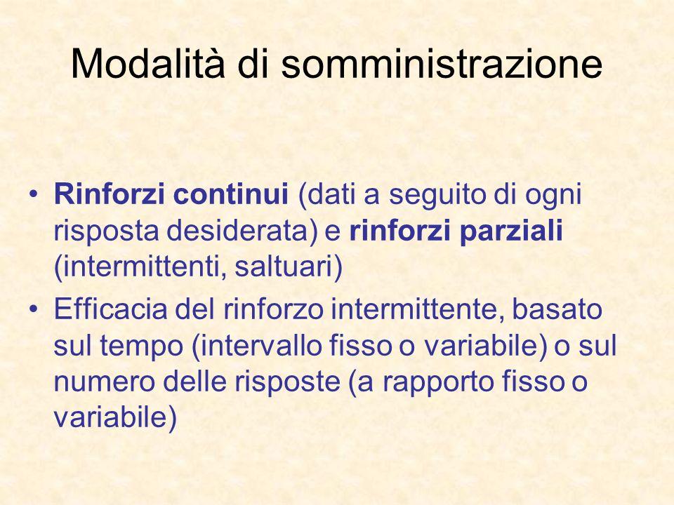 Modalità di somministrazione Rinforzi continui (dati a seguito di ogni risposta desiderata) e rinforzi parziali (intermittenti, saltuari) Efficacia de