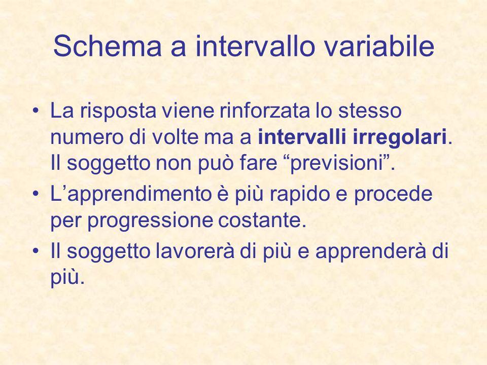 Schema a intervallo variabile La risposta viene rinforzata lo stesso numero di volte ma a intervalli irregolari. Il soggetto non può fare previsioni.