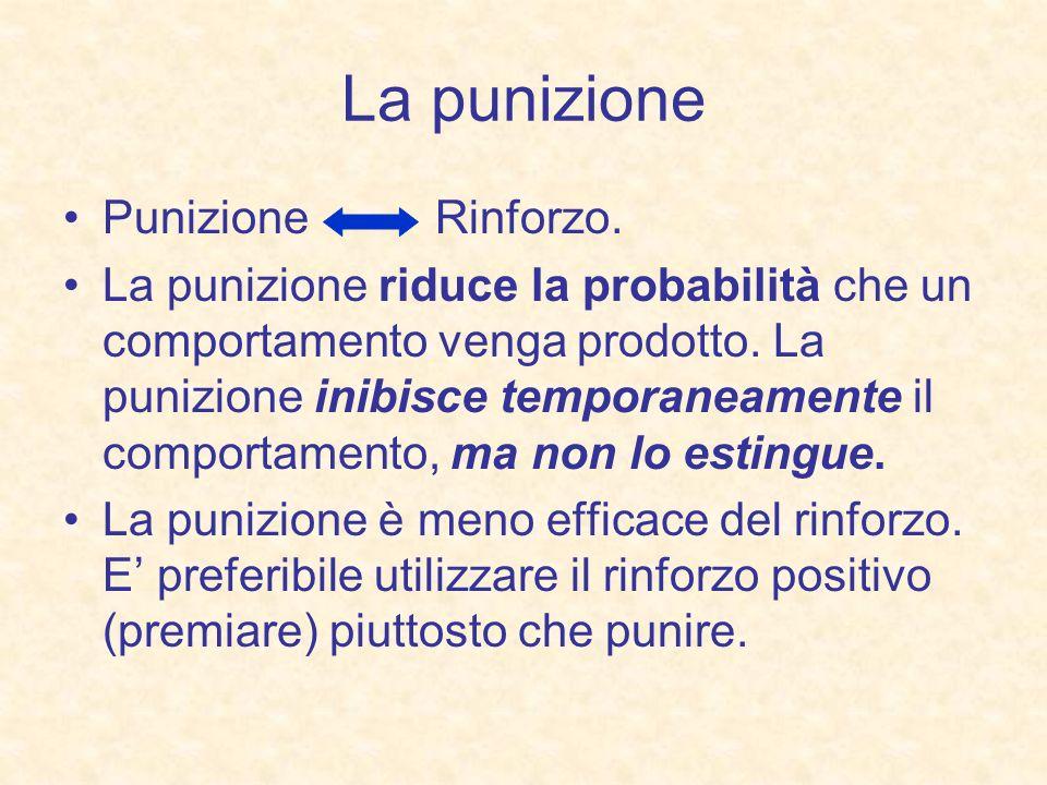 La punizione Punizione Rinforzo. La punizione riduce la probabilità che un comportamento venga prodotto. La punizione inibisce temporaneamente il comp