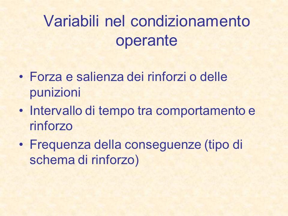 Variabili nel condizionamento operante Forza e salienza dei rinforzi o delle punizioni Intervallo di tempo tra comportamento e rinforzo Frequenza dell