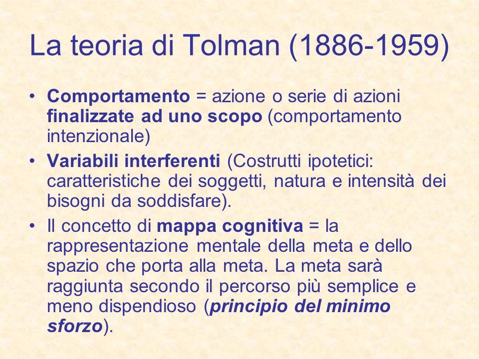 La teoria di Tolman (1886-1959) Comportamento = azione o serie di azioni finalizzate ad uno scopo (comportamento intenzionale) Variabili interferenti