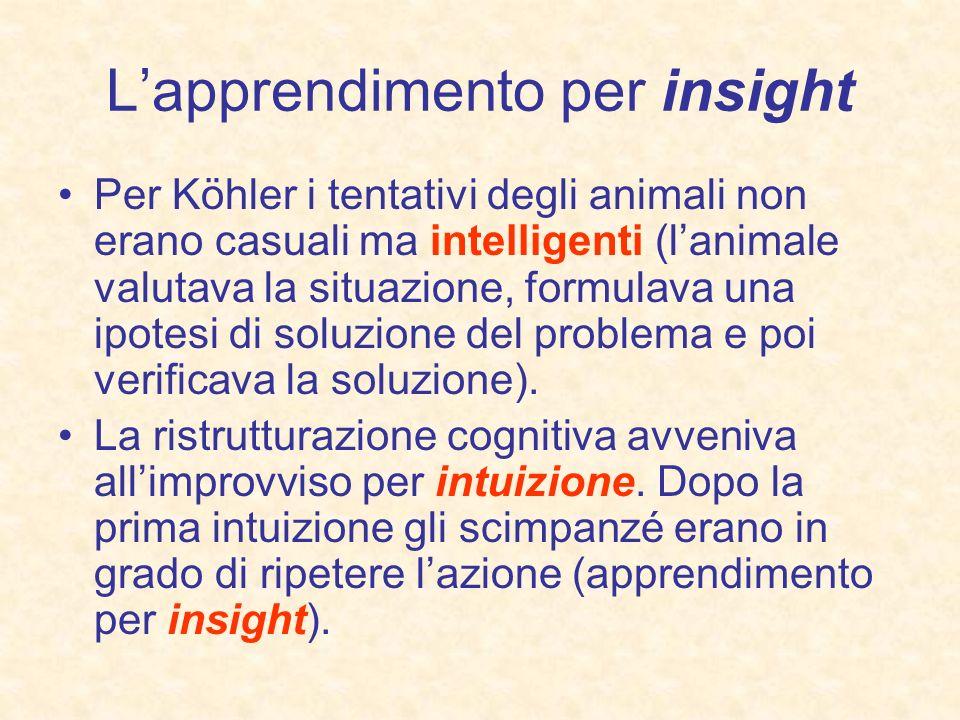 Lapprendimento per insight Per Köhler i tentativi degli animali non erano casuali ma intelligenti (lanimale valutava la situazione, formulava una ipot
