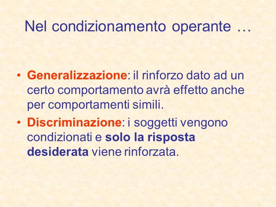 Nel condizionamento operante … Generalizzazione: il rinforzo dato ad un certo comportamento avrà effetto anche per comportamenti simili. Discriminazio
