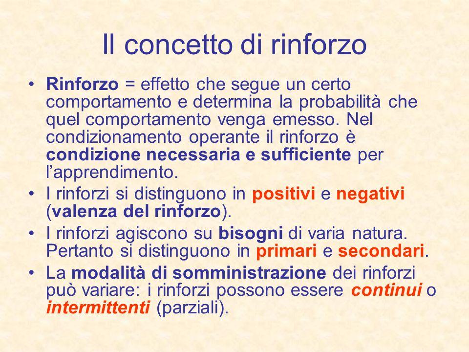 Il concetto di rinforzo Rinforzo = effetto che segue un certo comportamento e determina la probabilità che quel comportamento venga emesso. Nel condiz