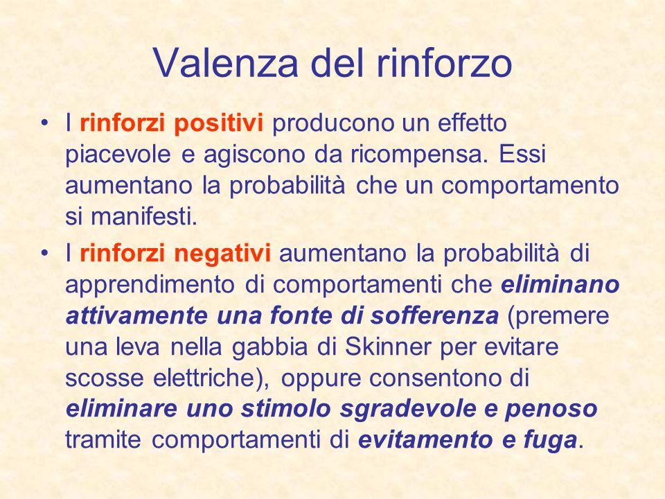 Valenza del rinforzo I rinforzi positivi producono un effetto piacevole e agiscono da ricompensa. Essi aumentano la probabilità che un comportamento s
