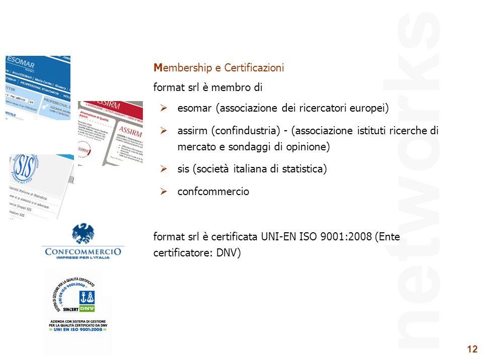 12 networks Membership e Certificazioni format srl è membro di esomar (associazione dei ricercatori europei) assirm (confindustria) - (associazione is