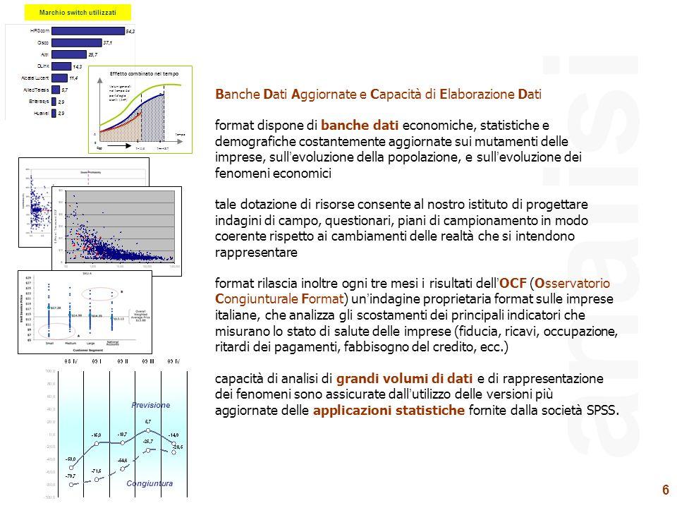 6 analisi Marchio switch utilizzati Previsione Congiuntura Banche Dati Aggiornate e Capacità di Elaborazione Dati format dispone di banche dati econom