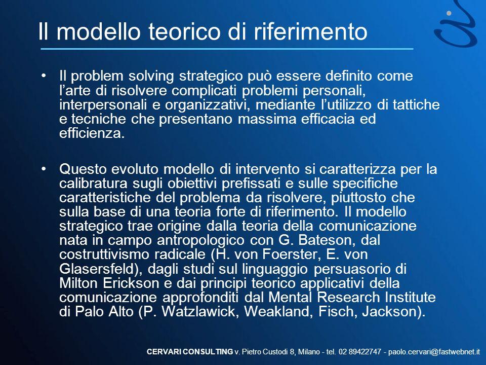 Il modello teorico di riferimento Il problem solving strategico può essere definito come larte di risolvere complicati problemi personali, interperson