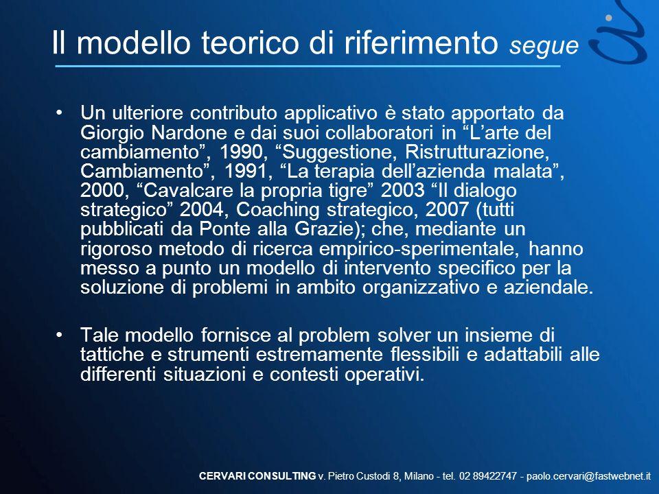 Il modello teorico di riferimento segue Un ulteriore contributo applicativo è stato apportato da Giorgio Nardone e dai suoi collaboratori in Larte del