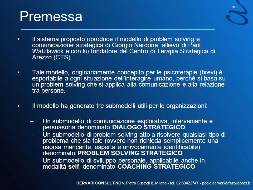 Premessa Il sistema proposto riproduce il modello di problem solving e comunicazione strategica di Giorgio Nardone, allievo di Paul Watzlawick e con l