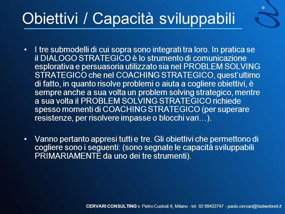 Obiettivi / Capacità sviluppabili I tre submodelli di cui sopra sono integrati tra loro. In pratica se il DIALOGO STRATEGICO è lo strumento di comunic