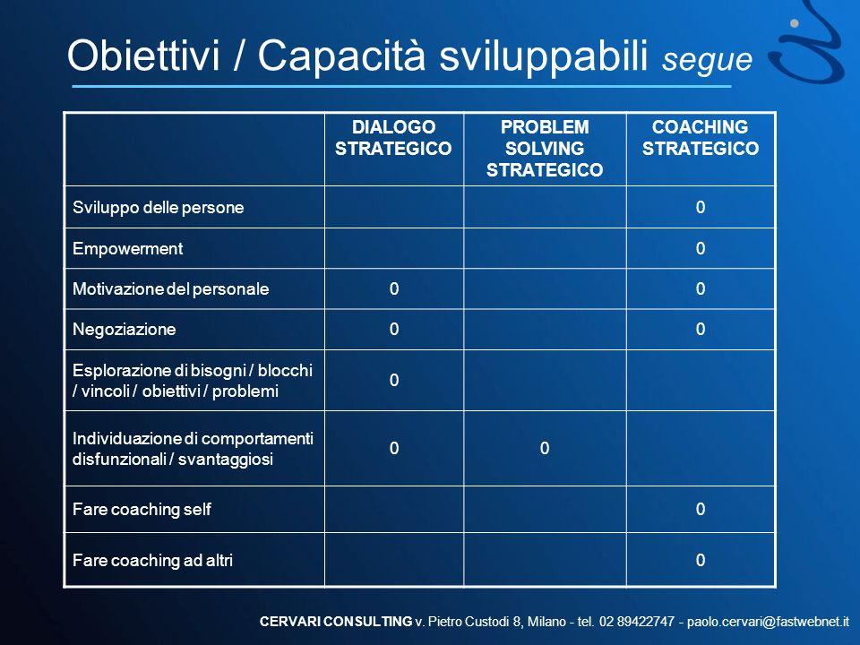 Obiettivi / Capacità sviluppabili segue CERVARI CONSULTING v. Pietro Custodi 8, Milano - tel. 02 89422747 - paolo.cervari@fastwebnet.it DIALOGO STRATE