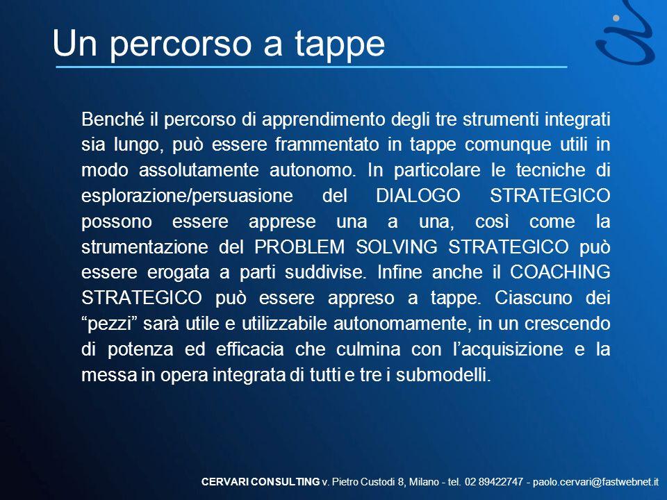 Il programma Problem solving strategico (due giornate, 4 moduli di mezza giornata) –Ricerca e definizione del problema/obiettivo: Scenario oltre il Problema.