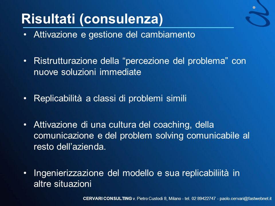 Risultati (consulenza) Attivazione e gestione del cambiamento Ristrutturazione della percezione del problema con nuove soluzioni immediate Replicabili