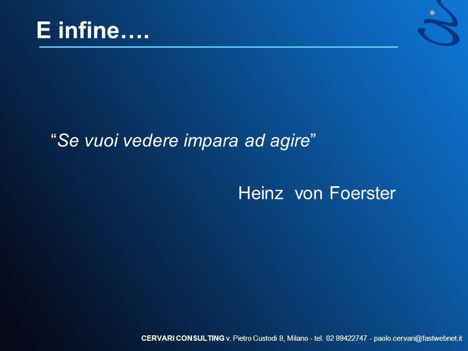 E infine…. Se vuoi vedere impara ad agire Heinz von Foerster CERVARI CONSULTING v. Pietro Custodi 8, Milano - tel. 02 89422747 - paolo.cervari@fastweb