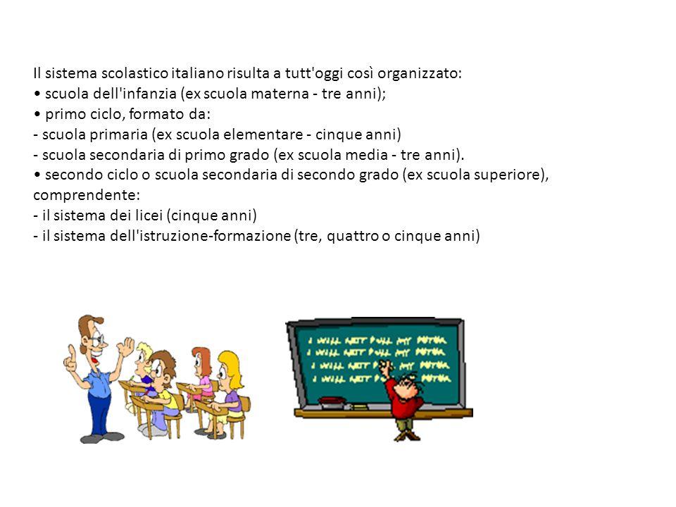 Il sistema scolastico italiano risulta a tutt'oggi così organizzato: scuola dell'infanzia (ex scuola materna - tre anni); primo ciclo, formato da: - s