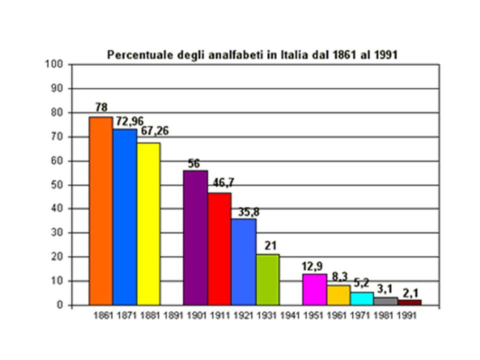 Carta dei diritti degli studenti, approvata a Roma nel 1990 durante la Conferenza nazionale sulla scuola : Diritto alla scuola come ambiente abitabile e accogliente e come ambiente sereno e formativo.