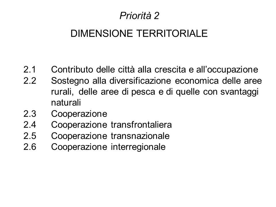 Priorità 2 DIMENSIONE TERRITORIALE 2.1Contributo delle città alla crescita e alloccupazione 2.2Sostegno alla diversificazione economica delle aree rur