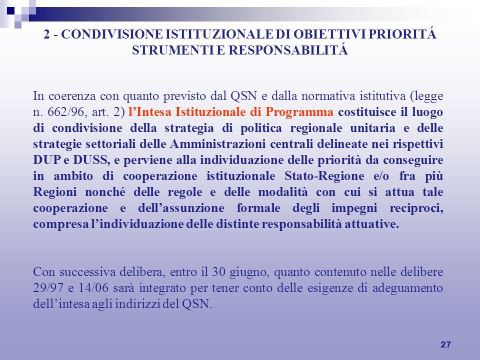 27 2 - CONDIVISIONE ISTITUZIONALE DI OBIETTIVI PRIORITÁ STRUMENTI E RESPONSABILITÁ In coerenza con quanto previsto dal QSN e dalla normativa istitutiva (legge n.