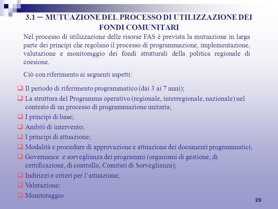 29 3.1 – MUTUAZIONE DEL PROCESSO DI UTILIZZAZIONE DEI FONDI COMUNITARI Nel processo di utilizzazione delle risorse FAS è prevista la mutuazione in lar