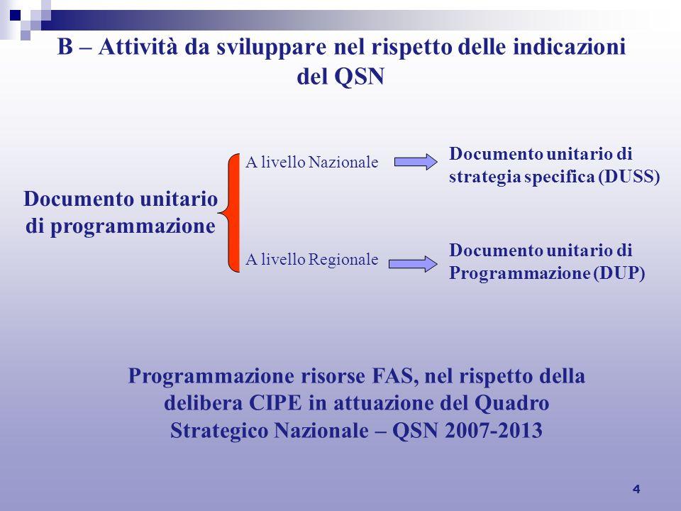 4 B – Attività da sviluppare nel rispetto delle indicazioni del QSN Documento unitario di programmazione A livello Nazionale A livello Regionale Documento unitario di strategia specifica (DUSS) Documento unitario di Programmazione (DUP) Programmazione risorse FAS, nel rispetto della delibera CIPE in attuazione del Quadro Strategico Nazionale – QSN 2007-2013