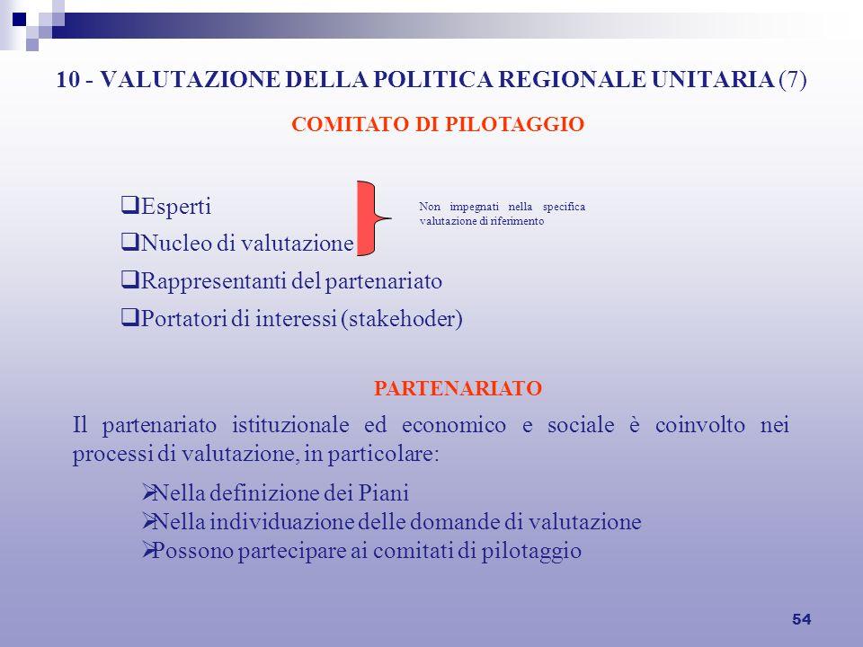 54 10 - VALUTAZIONE DELLA POLITICA REGIONALE UNITARIA (7) COMITATO DI PILOTAGGIO Esperti Nucleo di valutazione Rappresentanti del partenariato Portatori di interessi (stakehoder) Non impegnati nella specifica valutazione di riferimento PARTENARIATO Nella definizione dei Piani Nella individuazione delle domande di valutazione Possono partecipare ai comitati di pilotaggio Il partenariato istituzionale ed economico e sociale è coinvolto nei processi di valutazione, in particolare: