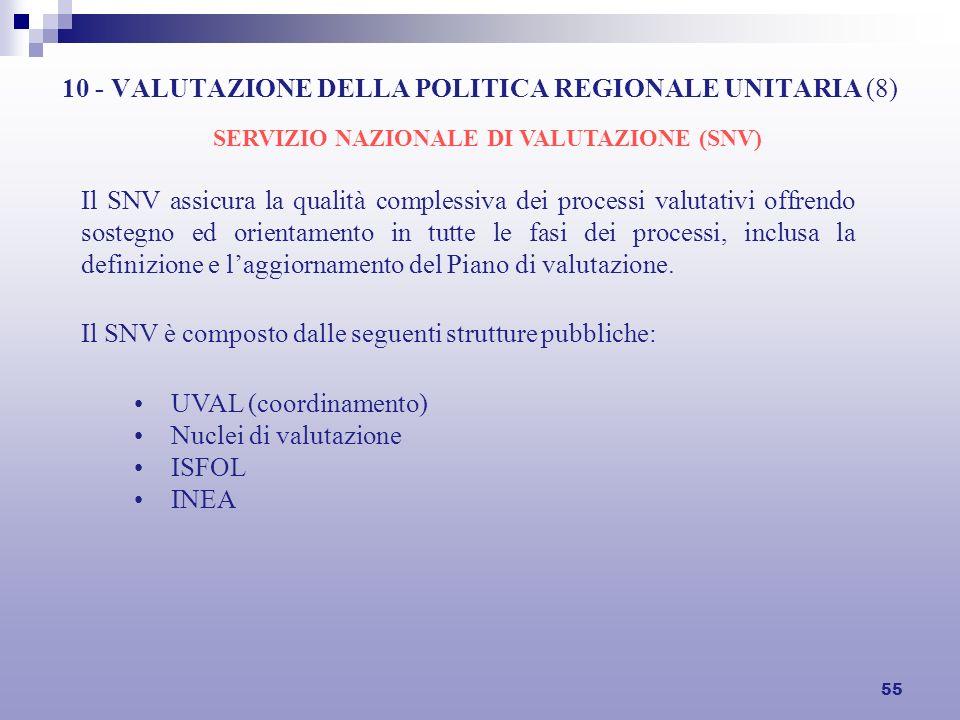 55 10 - VALUTAZIONE DELLA POLITICA REGIONALE UNITARIA (8) SERVIZIO NAZIONALE DI VALUTAZIONE (SNV) Il SNV assicura la qualità complessiva dei processi
