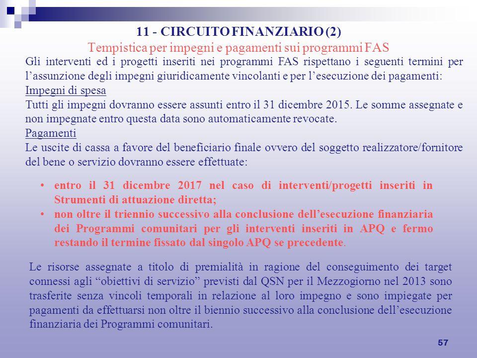 57 11 - CIRCUITO FINANZIARIO (2) Tempistica per impegni e pagamenti sui programmi FAS Gli interventi ed i progetti inseriti nei programmi FAS rispetta