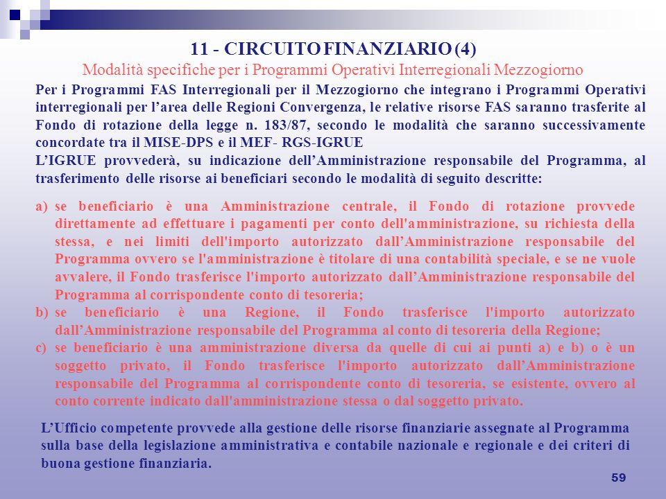 59 11 - CIRCUITO FINANZIARIO (4) Modalità specifiche per i Programmi Operativi Interregionali Mezzogiorno Per i Programmi FAS Interregionali per il Mezzogiorno che integrano i Programmi Operativi interregionali per larea delle Regioni Convergenza, le relative risorse FAS saranno trasferite al Fondo di rotazione della legge n.