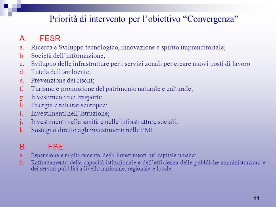 11 A.FESR a.Ricerca e Sviluppo tecnologico, innovazione e spirito imprenditoriale; b.Società dellinformazione; c.Sviluppo delle infrastrutture per i s