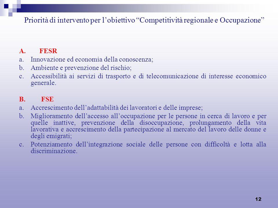12 A.FESR a.Innovazione ed economia della conoscenza; b.Ambiente e prevenzione del rischio; c.Accessibilità ai servizi di trasporto e di telecomunicazione di interesse economico generale.