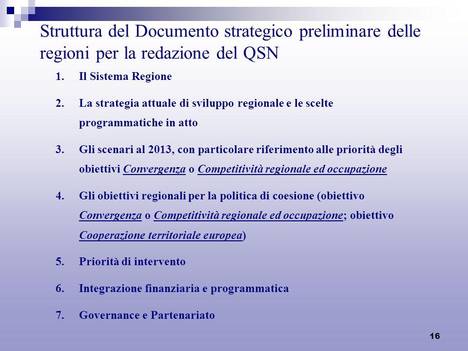 16 Struttura del Documento strategico preliminare delle regioni per la redazione del QSN 1.Il Sistema Regione 2.La strategia attuale di sviluppo regio