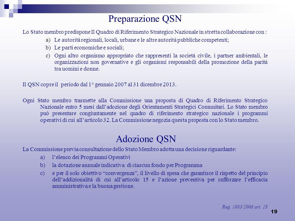 19 Preparazione QSN Lo Stato membro predispone Il Quadro di Riferimento Strategico Nazionale in stretta collaborazione con : a)Le autorità regionali,
