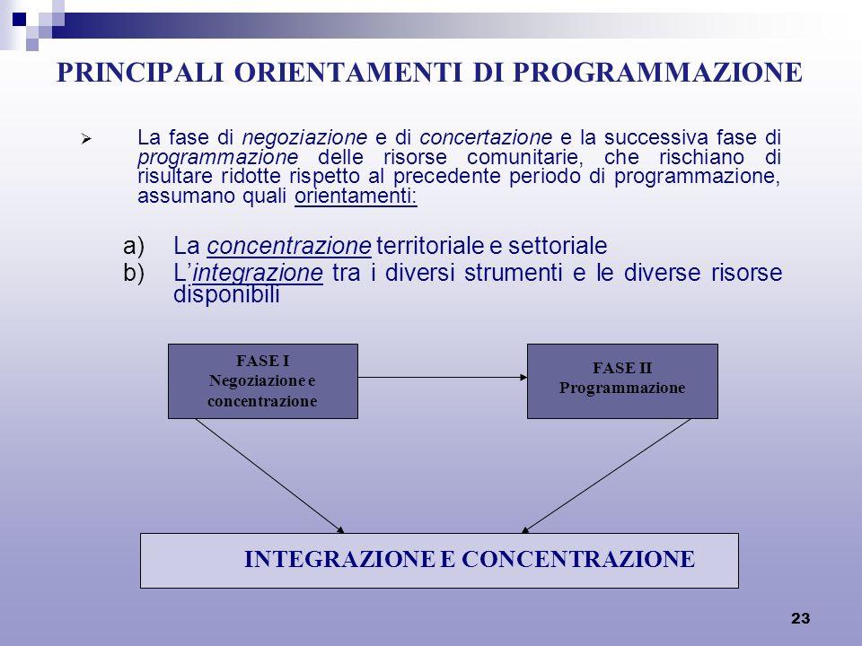 23 PRINCIPALI ORIENTAMENTI DI PROGRAMMAZIONE La fase di negoziazione e di concertazione e la successiva fase di programmazione delle risorse comunitar