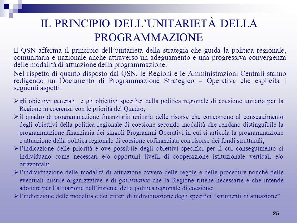 25 IL PRINCIPIO DELLUNITARIETÀ DELLA PROGRAMMAZIONE Il QSN afferma il principio dellunitarietà della strategia che guida la politica regionale, comunitaria e nazionale anche attraverso un adeguamento e una progressiva convergenza delle modalità di attuazione della programmazione.