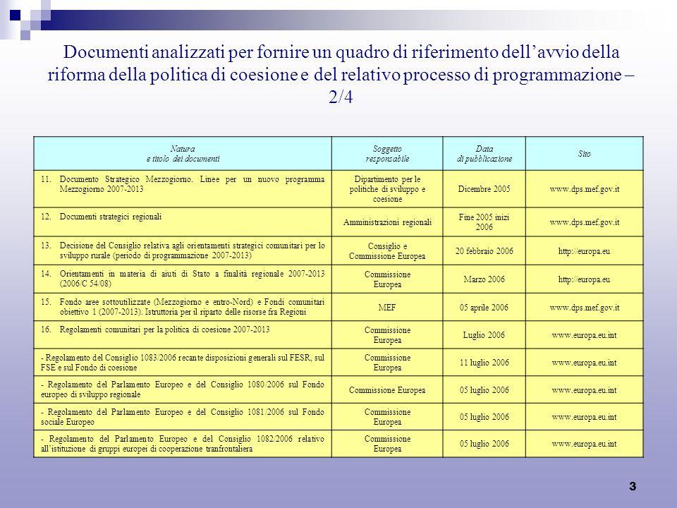 3 Documenti analizzati per fornire un quadro di riferimento dellavvio della riforma della politica di coesione e del relativo processo di programmazione – 2/4 Natura e titolo dei documenti Soggetto responsabile Data di pubblicazione Sito 11.Documento Strategico Mezzogiorno.