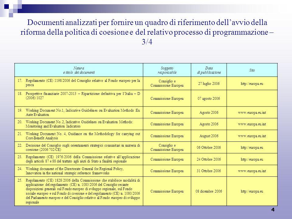 4 Documenti analizzati per fornire un quadro di riferimento dellavvio della riforma della politica di coesione e del relativo processo di programmazione – 3/4 Natura e titolo dei documenti Soggetto responsabile Data di pubblicazione Sito 17.Regolamento (CE) 1198/2006 del Consiglio relativo al Fondo europeo per la pesca Consiglio e Commissione Europea 27 luglio 2006http://europa.eu 18.Prospettive finanziarie 2007-2013 – Ripartizione definitiva per lItalia – D (2006) 1027 Commissione Europea07 agosto 2006 19.Working Document No.1, Indicative Guidelines on Evaluation Methods :Ex Ante Evaluation Commissione EuropeaAgosto 2006www.europa.eu.int 20.Working Document No.
