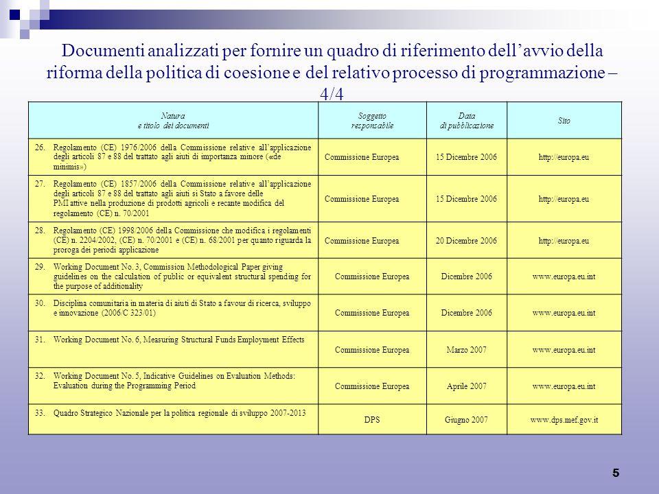 5 Documenti analizzati per fornire un quadro di riferimento dellavvio della riforma della politica di coesione e del relativo processo di programmazione – 4/4 Natura e titolo dei documenti Soggetto responsabile Data di pubblicazione Sito 26.Regolamento (CE) 1976/2006 della Commissione relative allapplicazione degli articoli 87 e 88 del trattato agli aiuti di importanza minore ( « de minimis») Commissione Europea15 Dicembre 2006http://europa.eu 27.Regolamento (CE) 1857/2006 della Commissione relative allapplicazione degli articoli 87 e 88 del trattato agli aiuti si Stato a favore delle PMI attive nella produzione di prodotti agricoli e recante modifica del regolamento (CE) n.