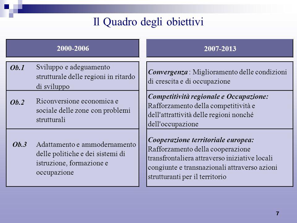 7 Il Quadro degli obiettivi 2007-2013 Ob.1 Sviluppo e adeguamento strutturale delle regioni in ritardo di sviluppo Convergenza: Miglioramento delle co