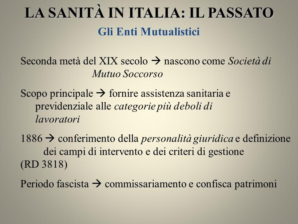 LA SANITÀ IN ITALIA: IL PASSATO Gli Enti Mutualistici Seconda metà del XIX secolo nascono come Società di Mutuo Soccorso Scopo principale fornire assi