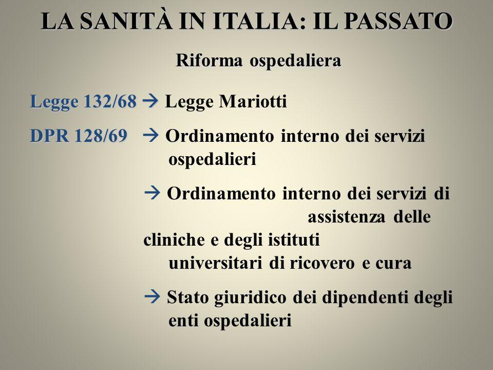 LA SANITÀ IN ITALIA: IL PASSATO Legge 132/68 Legge 132/68 Legge Mariotti DPR 128/69 DPR 128/69 Ordinamento interno dei servizi ospedalieri Ordinamento