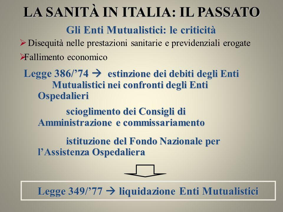 LA SANITÀ IN ITALIA: IL PASSATO Legge 349/77 liquidazione Enti Mutualistici Gli Enti Mutualistici: le criticità Disequità nelle prestazioni sanitarie